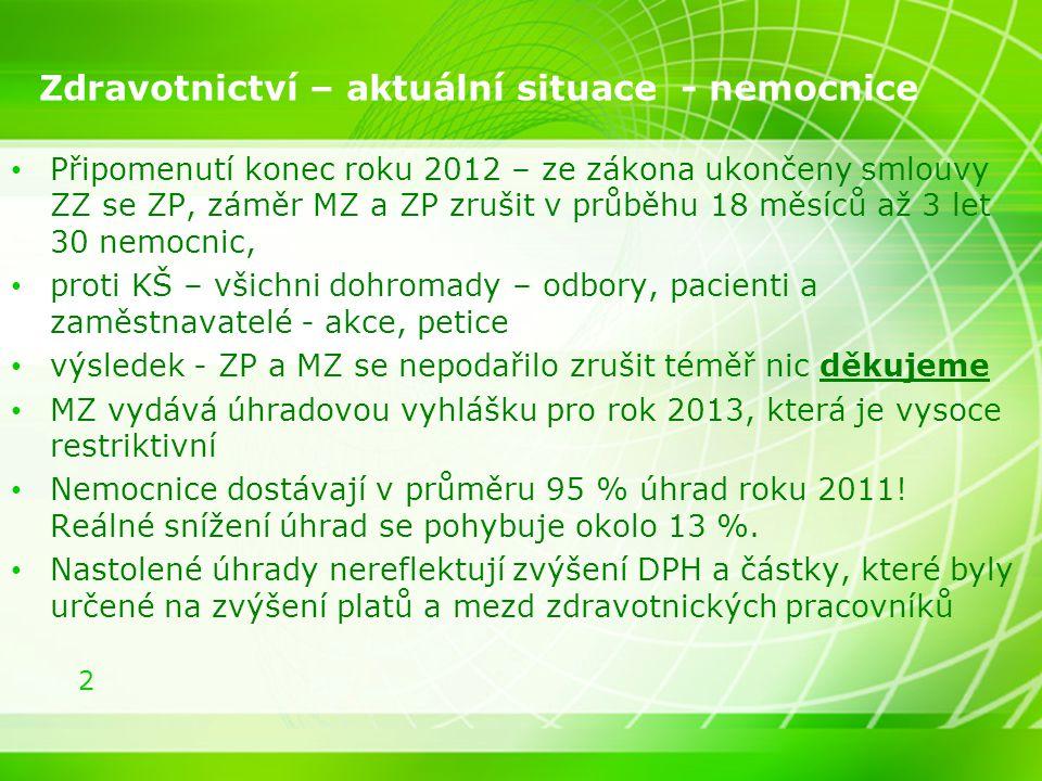 2 Zdravotnictví – aktuální situace - nemocnice Připomenutí konec roku 2012 – ze zákona ukončeny smlouvy ZZ se ZP, záměr MZ a ZP zrušit v průběhu 18 mě