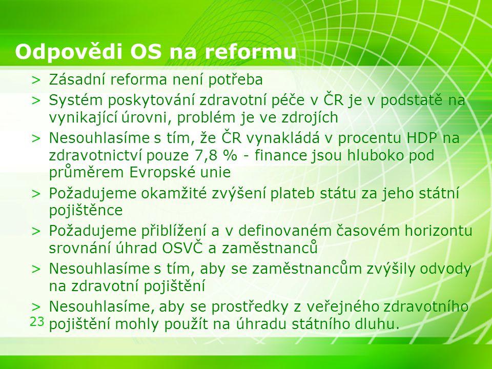 23 Odpovědi OS na reformu >Zásadní reforma není potřeba >Systém poskytování zdravotní péče v ČR je v podstatě na vynikající úrovni, problém je ve zdro
