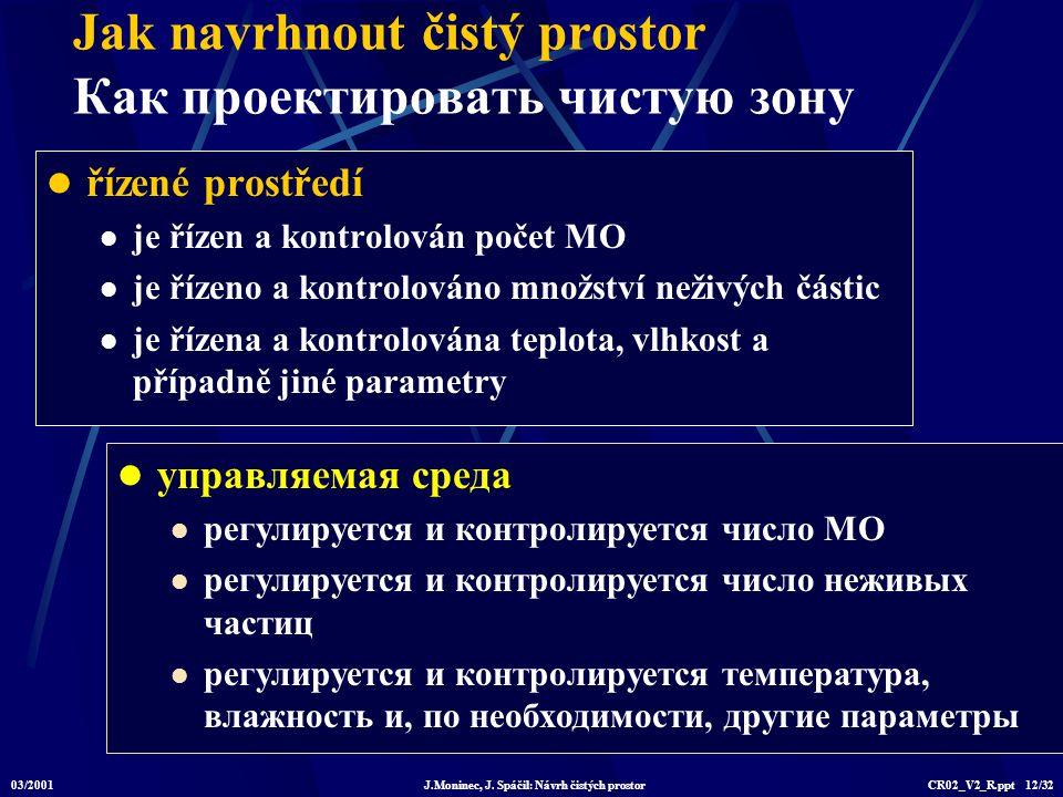 03/2001J.Moninec, J.
