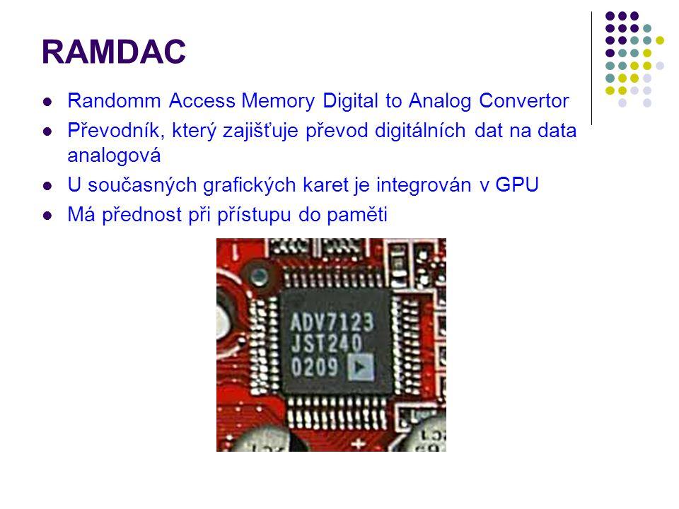 RAMDAC Randomm Access Memory Digital to Analog Convertor Převodník, který zajišťuje převod digitálních dat na data analogová U současných grafických karet je integrován v GPU Má přednost při přístupu do paměti