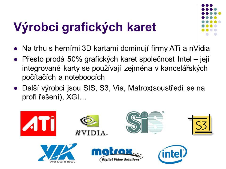 Výrobci grafických karet Na trhu s herními 3D kartami dominují firmy ATi a nVidia Přesto prodá 50% grafických karet společnost Intel – její integrované karty se používají zejména v kancelářských počítačích a noteboocích Další výrobci jsou SIS, S3, Via, Matrox(soustředí se na profi řešení), XGI…