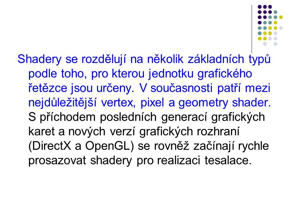 Shadery se rozdělují na několik základních typů podle toho, pro kterou jednotku grafického řetězce jsou určeny.
