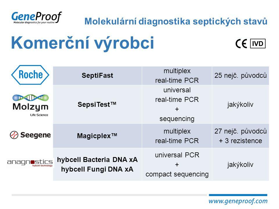 Komerční výrobci Molekulární diagnostika septických stavů SeptiFast multiplex real-time PCR 25 nejč. původců SepsiTest™ universal real-time PCR + sequ