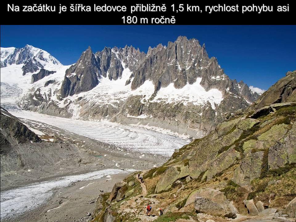Vzniká pod vrcholem Aletschhorn v údolí, kde se stéká několik ledovců v jeden mohutný ledovcový proud.