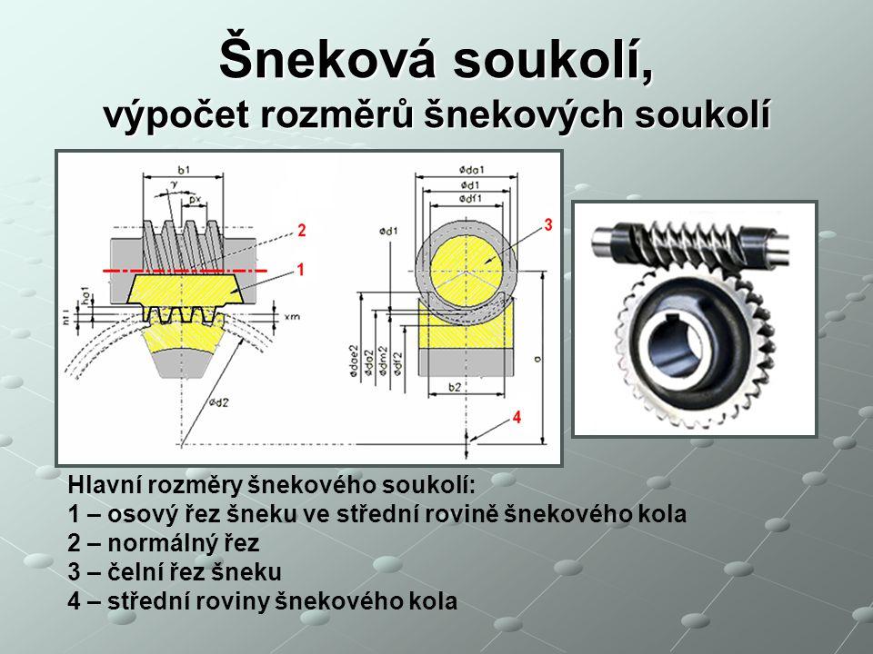 Šneková soukolí, výpočet rozměrů šnekových soukolí Hlavní rozměry šnekového soukolí: 1 – osový řez šneku ve střední rovině šnekového kola 2 – normálný