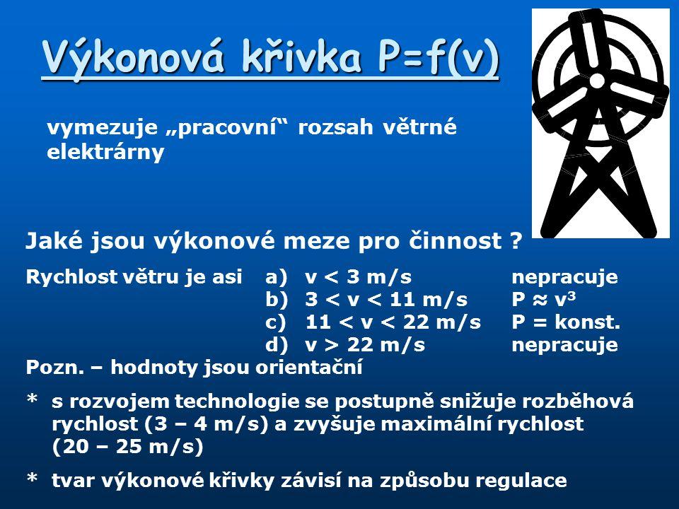 Výkonová křivka P=f(v) Jaké jsou výkonové meze pro činnost ? Rychlost větru je asi a) v < 3 m/snepracuje b)3 < v < 11 m/sP ≈ v 3 c)11 < v < 22 m/sP =
