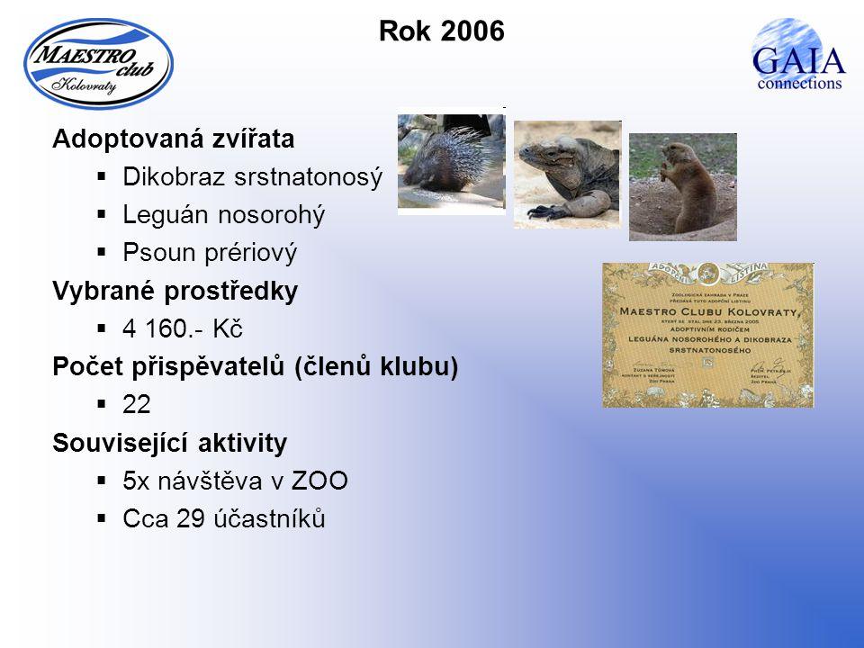 Rok 2006 Adoptovaná zvířata  Dikobraz srstnatonosý  Leguán nosorohý  Psoun prériový Vybrané prostředky  4 160.- Kč Počet přispěvatelů (členů klubu)  22 Související aktivity  5x návštěva v ZOO  Cca 29 účastníků