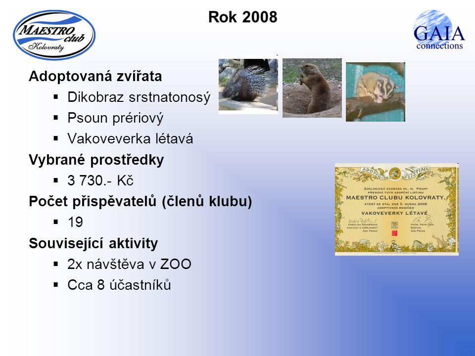 Rok 2008 Adoptovaná zvířata  Dikobraz srstnatonosý  Psoun prériový  Vakoveverka létavá Vybrané prostředky  3 730.- Kč Počet přispěvatelů (členů klubu)  19 Související aktivity  2x návštěva v ZOO  Cca 8 účastníků
