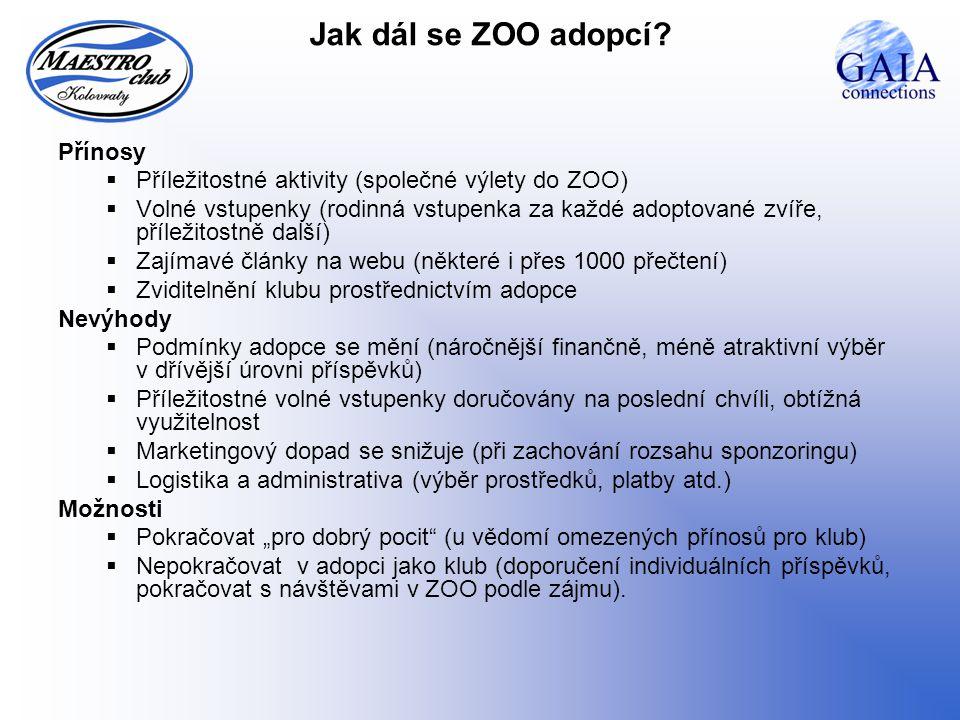 Jak dál se ZOO adopcí.