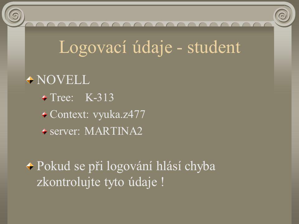 Logovací údaje – učitel (nyní) NOVELL Tree: K-313 Context: department Server: MARTIN2