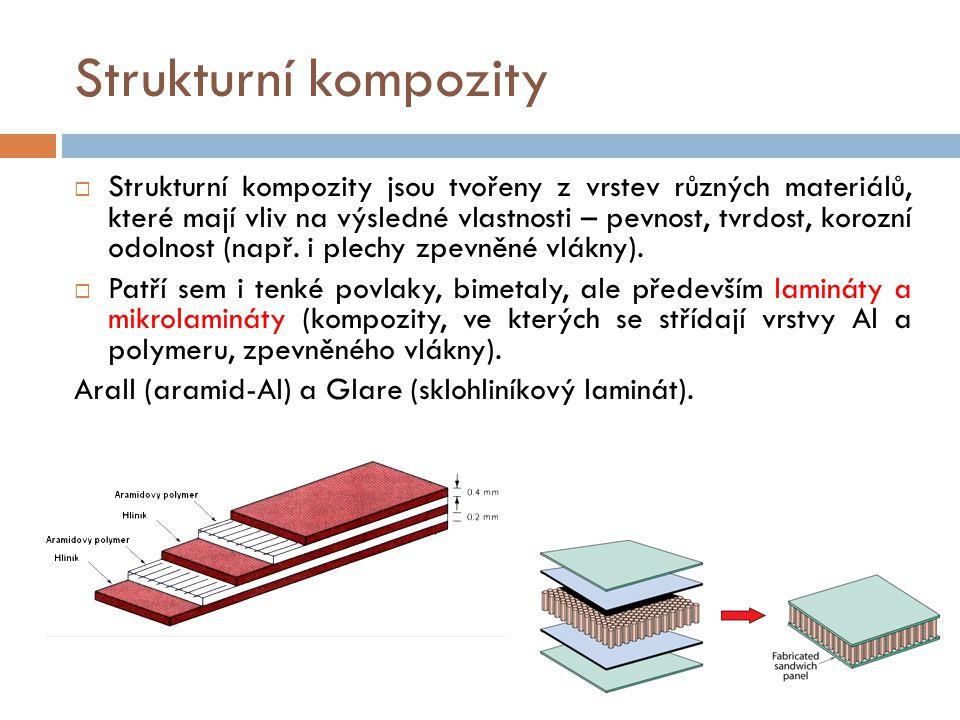 Strukturní kompozity  Strukturní kompozity jsou tvořeny z vrstev různých materiálů, které mají vliv na výsledné vlastnosti – pevnost, tvrdost, korozn
