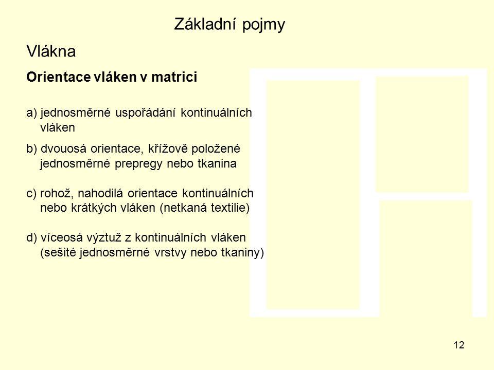 12 Základní pojmy Vlákna Orientace vláken v matrici a) jednosměrné uspořádání kontinuálních vláken b) dvouosá orientace, křížově položené jednosměrné prepregy nebo tkanina c) rohož, nahodilá orientace kontinuálních nebo krátkých vláken (netkaná textilie) d) víceosá výztuž z kontinuálních vláken (sešité jednosměrné vrstvy nebo tkaniny)