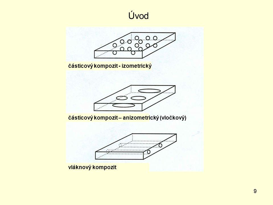 9 Úvod částicový kompozit - izometrický částicový kompozit – anizometrický (vločkový) vláknový kompozit