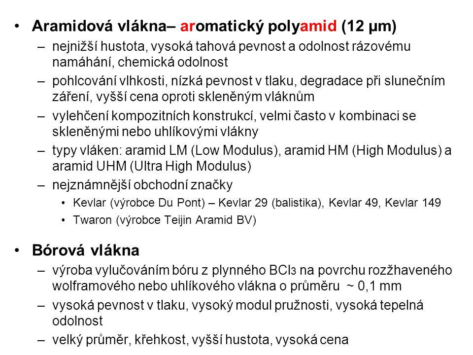 Aramidová vlákna– aromatický polyamid (12 μm) –nejnižší hustota, vysoká tahová pevnost a odolnost rázovému namáhání, chemická odolnost –pohlcování vlh