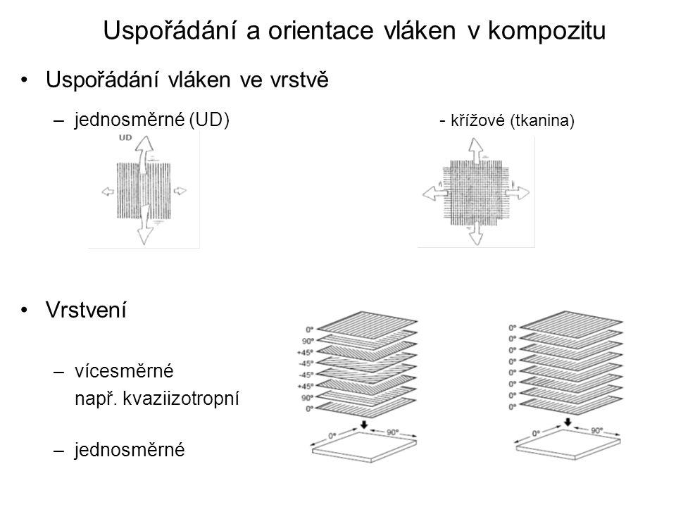 Uspořádání a orientace vláken v kompozitu Uspořádání vláken ve vrstvě –jednosměrné (UD) - křížové (tkanina) Vrstvení –vícesměrné např. kvaziizotropní