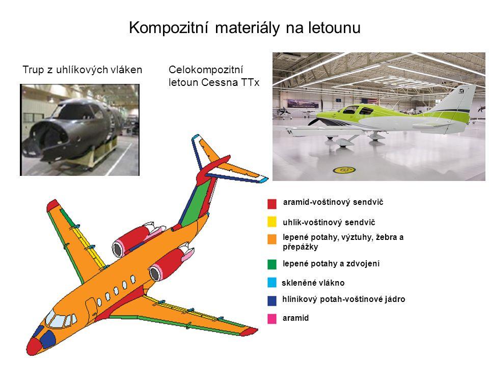 Kompozitní materiály na letounu aramid-voštinový sendvič uhlík-voštinový sendvič lepené potahy, výztuhy, žebra a přepážky lepené potahy a zdvojení skl