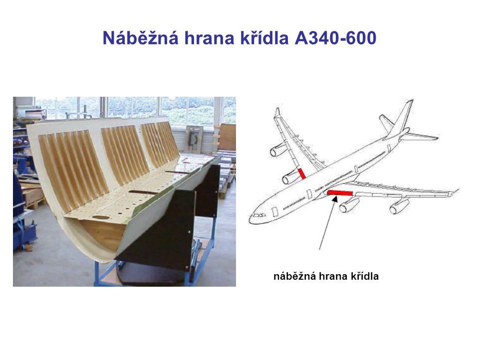Náběžná hrana křídla A340-600 náběžná hrana křídla