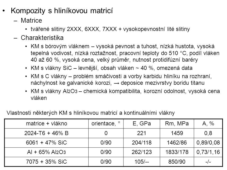 Kompozity s hliníkovou matricí –Matrice tvářené slitiny 2XXX, 6XXX, 7XXX + vysokopevnostní lité slitiny –Charakteristika KM s bórovým vláknem – vysoká