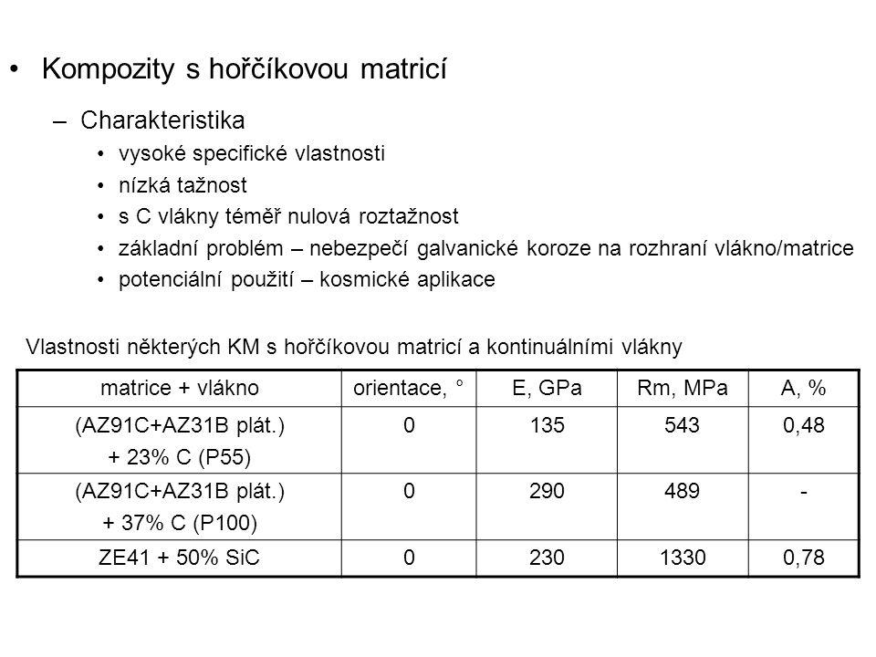 Kompozity s hořčíkovou matricí –Charakteristika vysoké specifické vlastnosti nízká tažnost s C vlákny téměř nulová roztažnost základní problém – nebez
