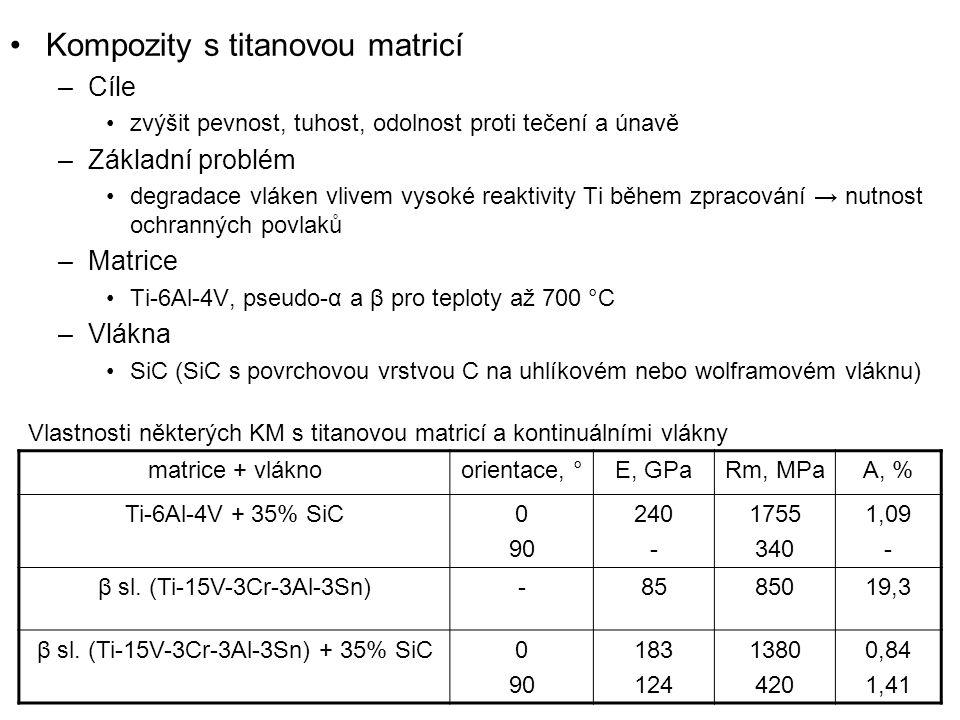 Kompozity s titanovou matricí –Cíle zvýšit pevnost, tuhost, odolnost proti tečení a únavě –Základní problém degradace vláken vlivem vysoké reaktivity