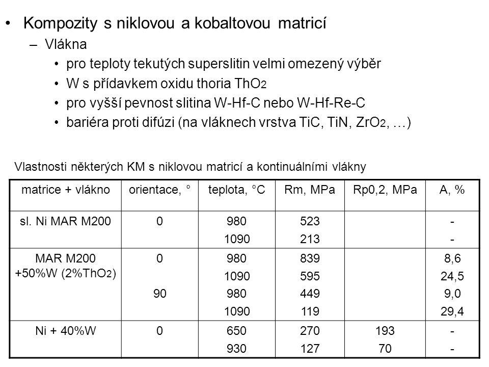 Kompozity s niklovou a kobaltovou matricí –Vlákna pro teploty tekutých superslitin velmi omezený výběr W s přídavkem oxidu thoria ThO 2 pro vyšší pevn