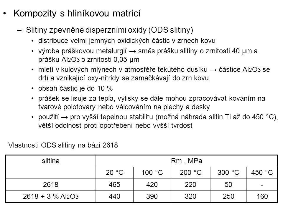 Kompozity s hliníkovou matricí –Slitiny zpevněné disperzními oxidy (ODS slitiny) distribuce velmi jemných oxidických částic v zrnech kovu výroba prášk