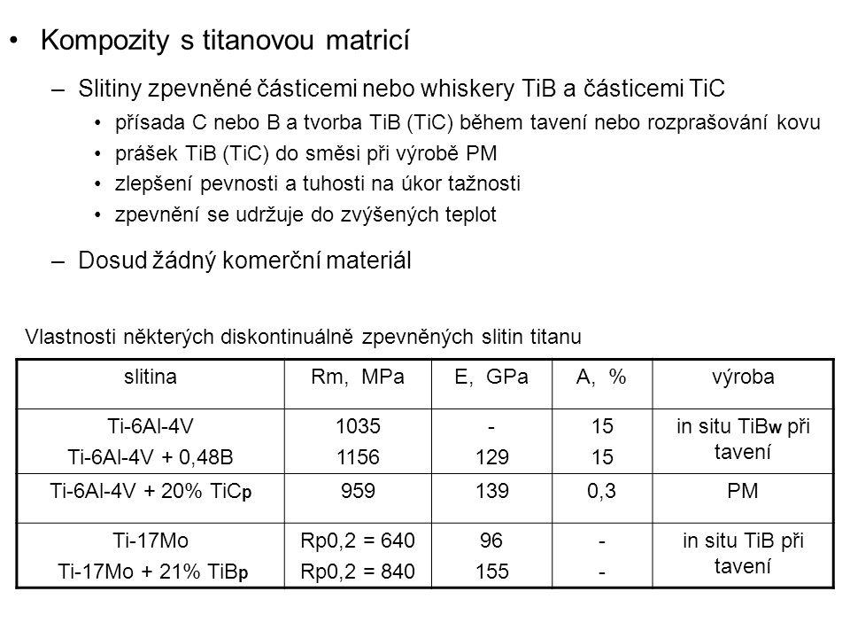 Kompozity s titanovou matricí –Slitiny zpevněné částicemi nebo whiskery TiB a částicemi TiC přísada C nebo B a tvorba TiB (TiC) během tavení nebo rozp