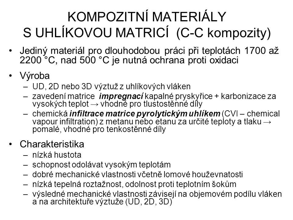 KOMPOZITNÍ MATERIÁLY S UHLÍKOVOU MATRICÍ (C-C kompozity) Jediný materiál pro dlouhodobou práci při teplotách 1700 až 2200 °C, nad 500 °C je nutná ochr