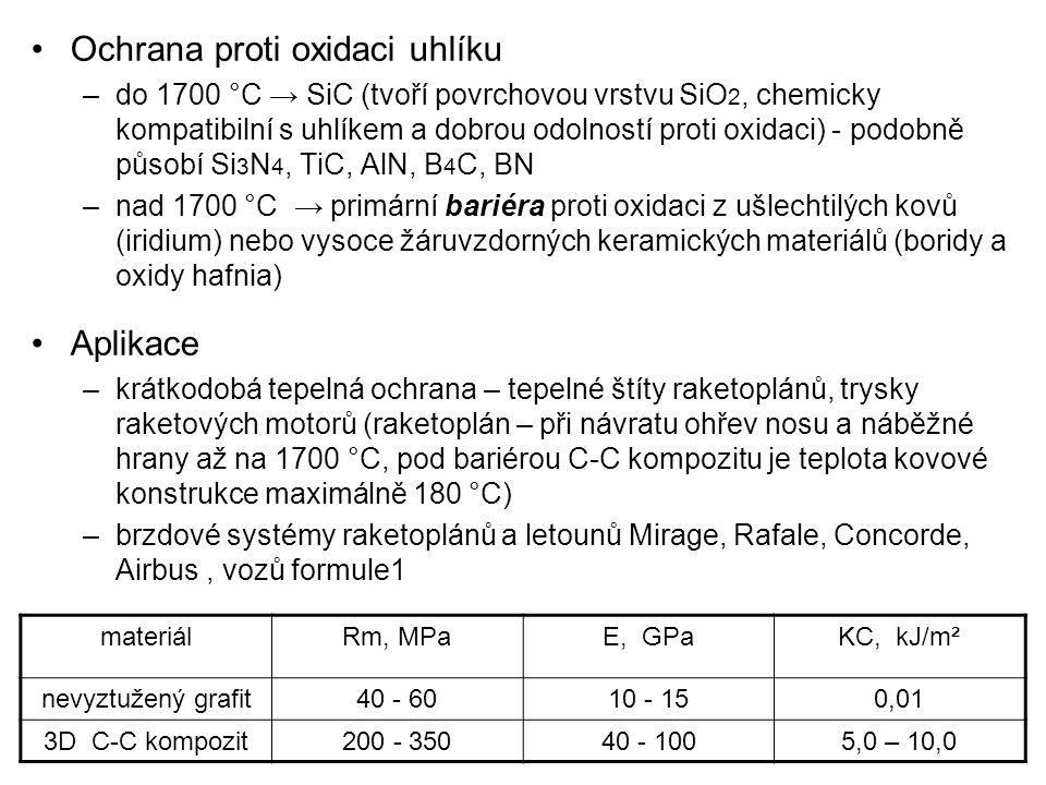Ochrana proti oxidaci uhlíku –do 1700 °C → SiC (tvoří povrchovou vrstvu SiO 2, chemicky kompatibilní s uhlíkem a dobrou odolností proti oxidaci) - pod