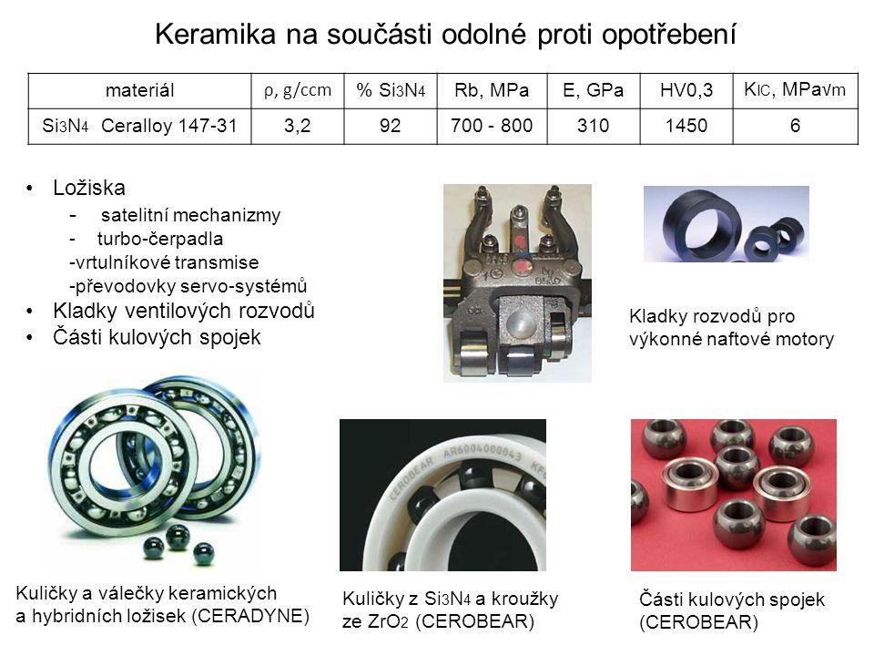 Keramika na součásti odolné proti opotřebení Kuličky a válečky keramických a hybridních ložisek (CERADYNE) Části kulových spojek (CEROBEAR) Kuličky z
