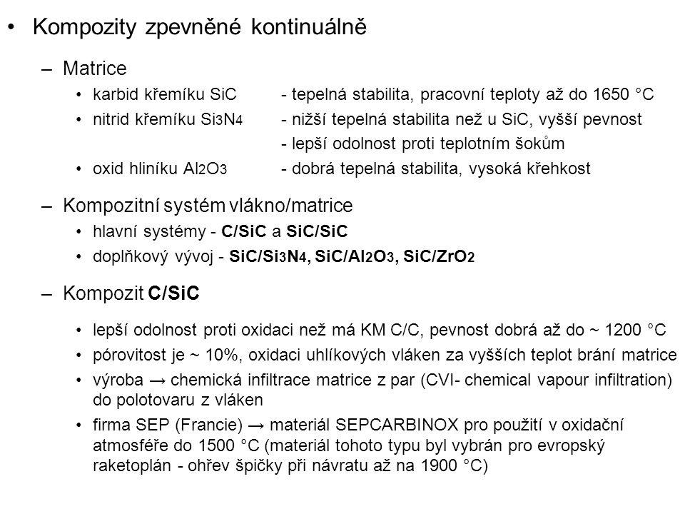 Kompozity zpevněné kontinuálně –Matrice karbid křemíku SiC - tepelná stabilita, pracovní teploty až do 1650 °C nitrid křemíku Si 3 N 4 - nižší tepelná
