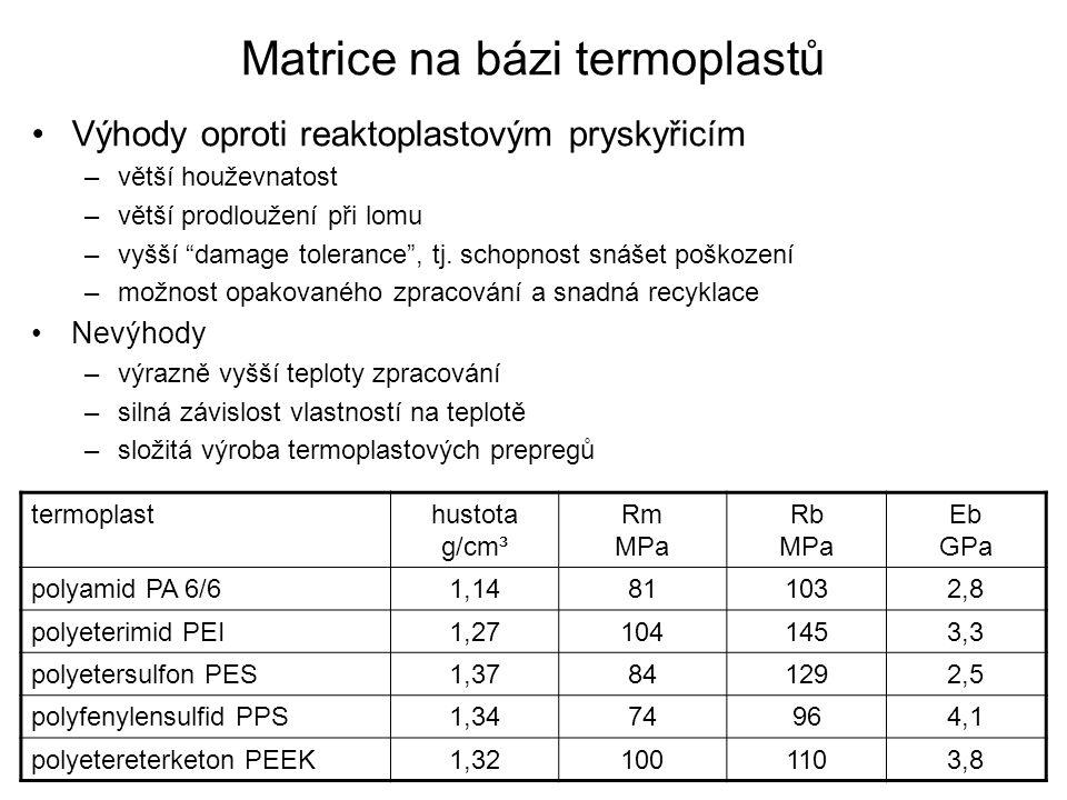 """Matrice na bázi termoplastů Výhody oproti reaktoplastovým pryskyřicím –větší houževnatost –větší prodloužení při lomu –vyšší """"damage tolerance"""", tj. s"""