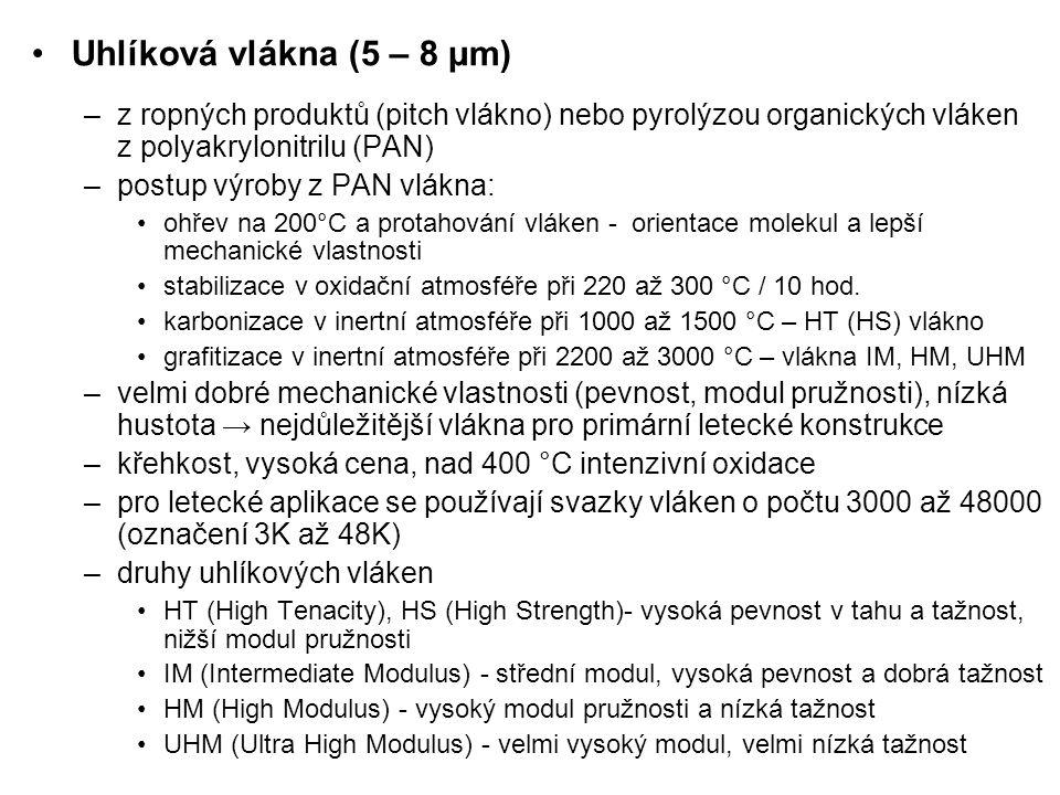 Vlastnosti prepregových kompozitů s termoplastovou matricí VlastnostPEEK/uhlík UD PEEK/uhlík IM UD PEEK/S2-sklo UD PEI/uhlík UD PPS/uhlík UD Pevnost v tahu, MPa20702825117020002070 Modul v tahu, GPa13818055132136 Pevnost v tlaku, MPa136014201100 Modul v tlaku, GPa12415155119121 Hodnoty platí pro pokojovou teplotu a směr 0°