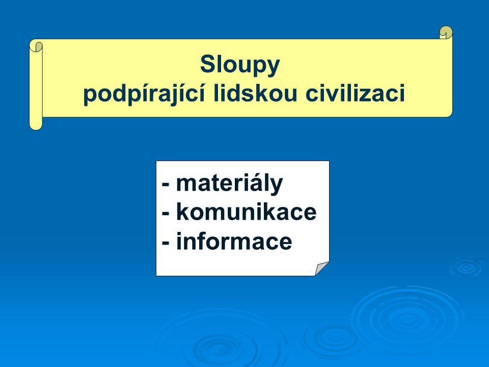 Sloupy podpírající lidskou civilizaci - materiály - komunikace - informace