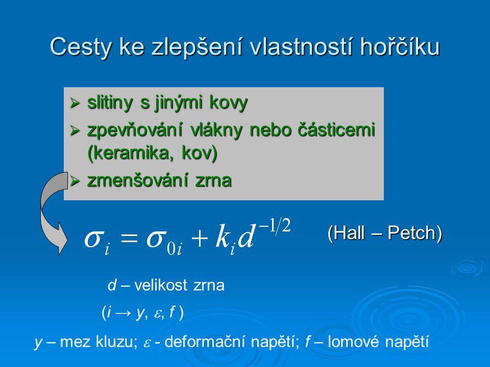 Cesty ke zlepšení vlastností hořčíku  slitiny s jinými kovy  zpevňování vlákny nebo částicemi (keramika, kov)  zmenšování zrna (i → y, , f ) y – mez kluzu;  - deformační napětí; f – lomové napětí (Hall – Petch) d – velikost zrna