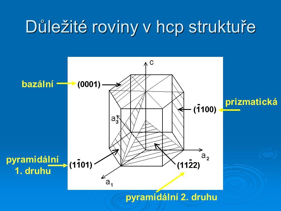 Důležité roviny v hcp struktuře bazální prizmatická pyramidální 1. druhu pyramidální 2. druhu