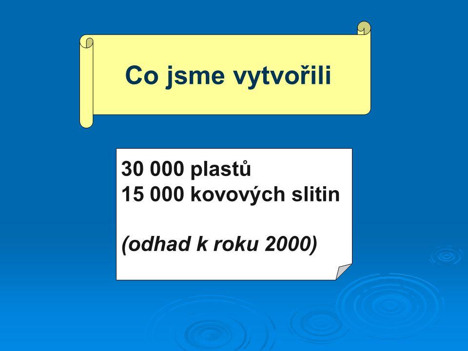 Co jsme vytvořili 30 000 plastů 15 000 kovových slitin (odhad k roku 2000)