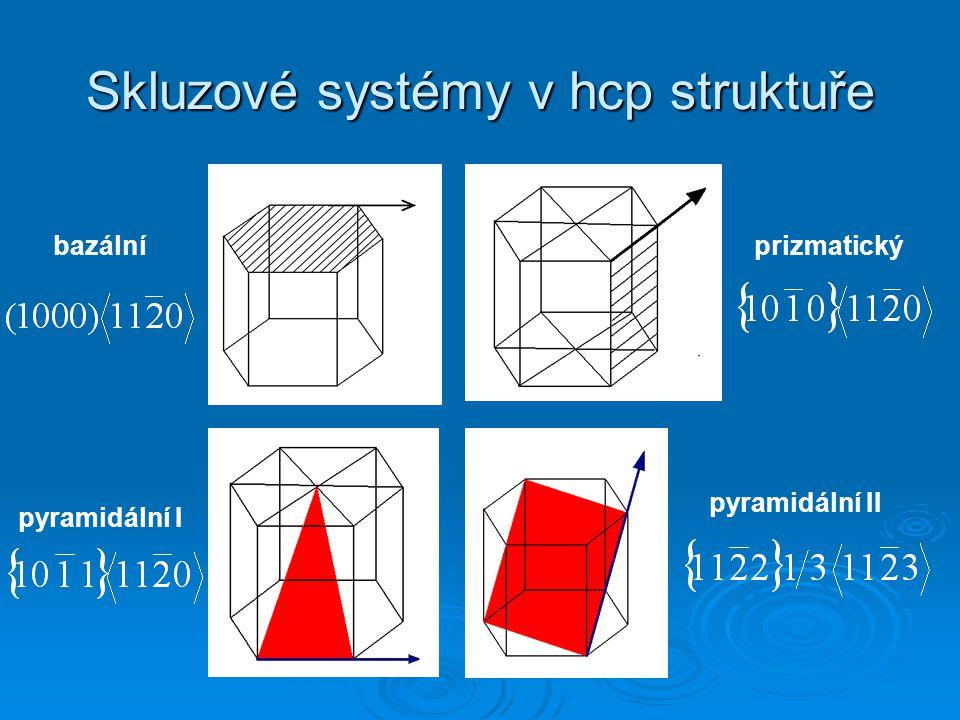 Skluzové systémy v hcp struktuře bazálníprizmatický pyramidální I pyramidální II