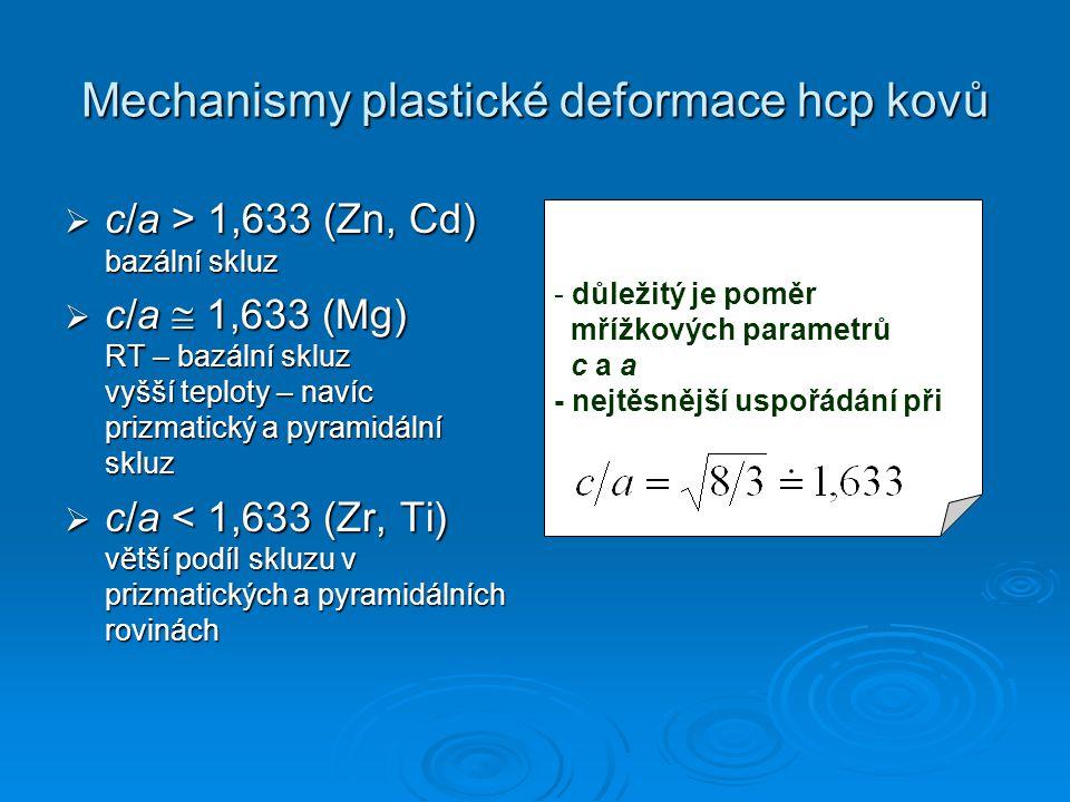 Mechanismy plastické deformace hcp kovů  c/a > 1,633 (Zn, Cd) bazální skluz  c/a  1,633 (Mg) RT – bazální skluz vyšší teploty – navíc prizmatický a pyramidální skluz  c/a < 1,633 (Zr, Ti) větší podíl skluzu v prizmatických a pyramidálních rovinách - důležitý je poměr mřížkových parametrů c a a - nejtěsnější uspořádání při