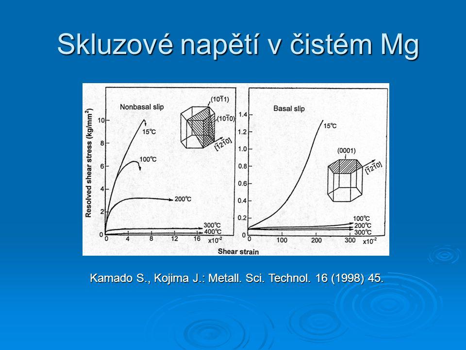 Skluzové napětí v čistém Mg Kamado S., Kojima J.: Metall. Sci. Technol. 16 (1998) 45.