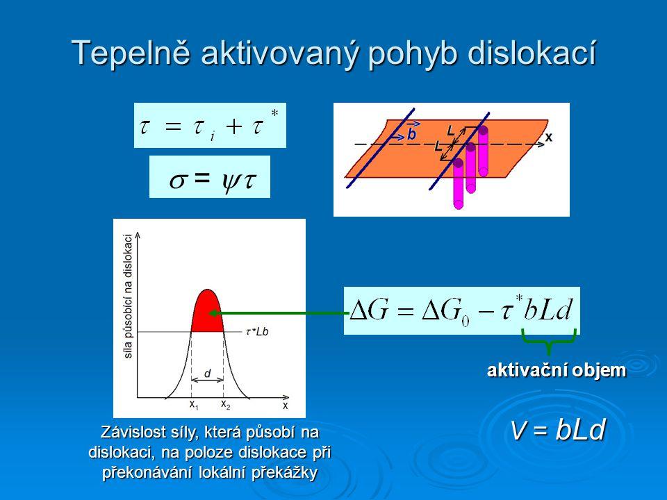 Tepelně aktivovaný pohyb dislokací Závislost síly, která působí na dislokaci, na poloze dislokace při překonávání lokální překážky  =  aktivační objem V = bLd
