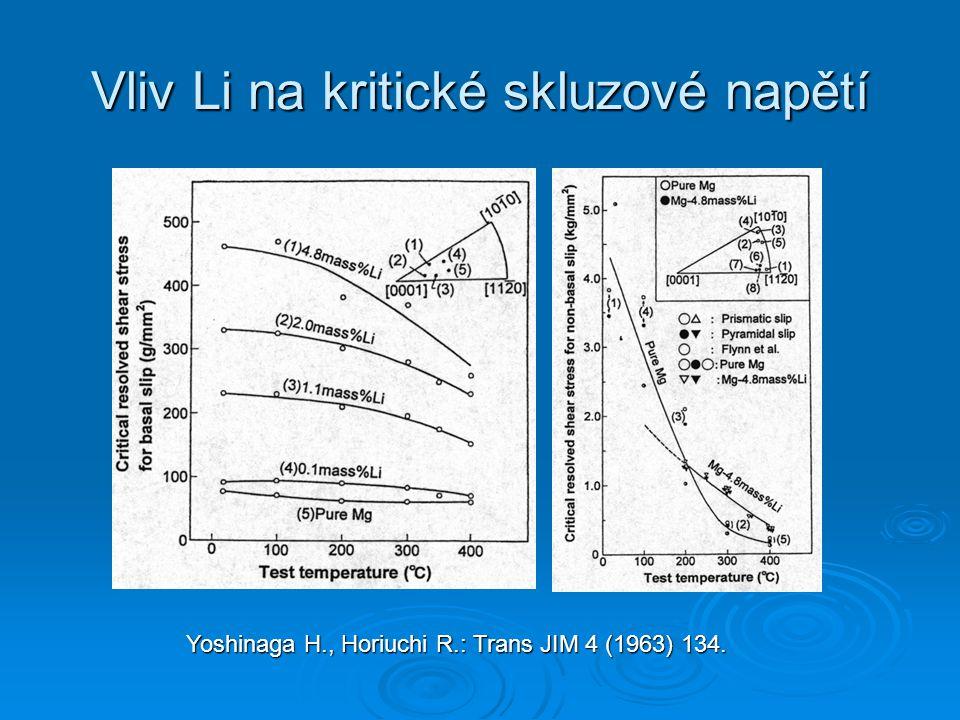 Vliv Li na kritické skluzové napětí Yoshinaga H., Horiuchi R.: Trans JIM 4 (1963) 134.