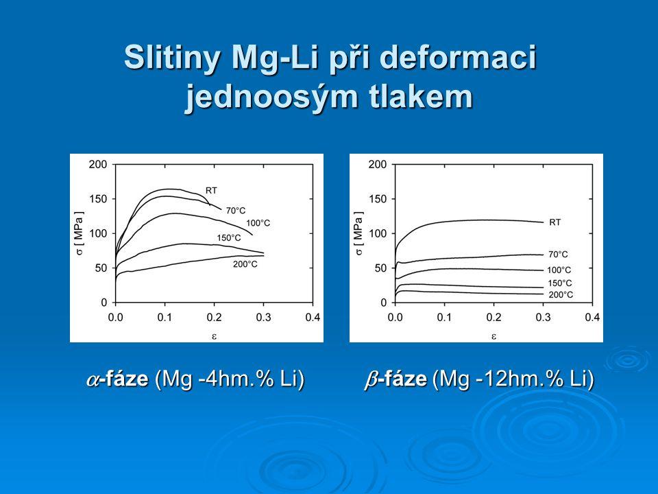 Slitiny Mg-Li při deformaci jednoosým tlakem  -fáze (Mg -4hm.% Li)  -fáze (Mg -12hm.% Li)