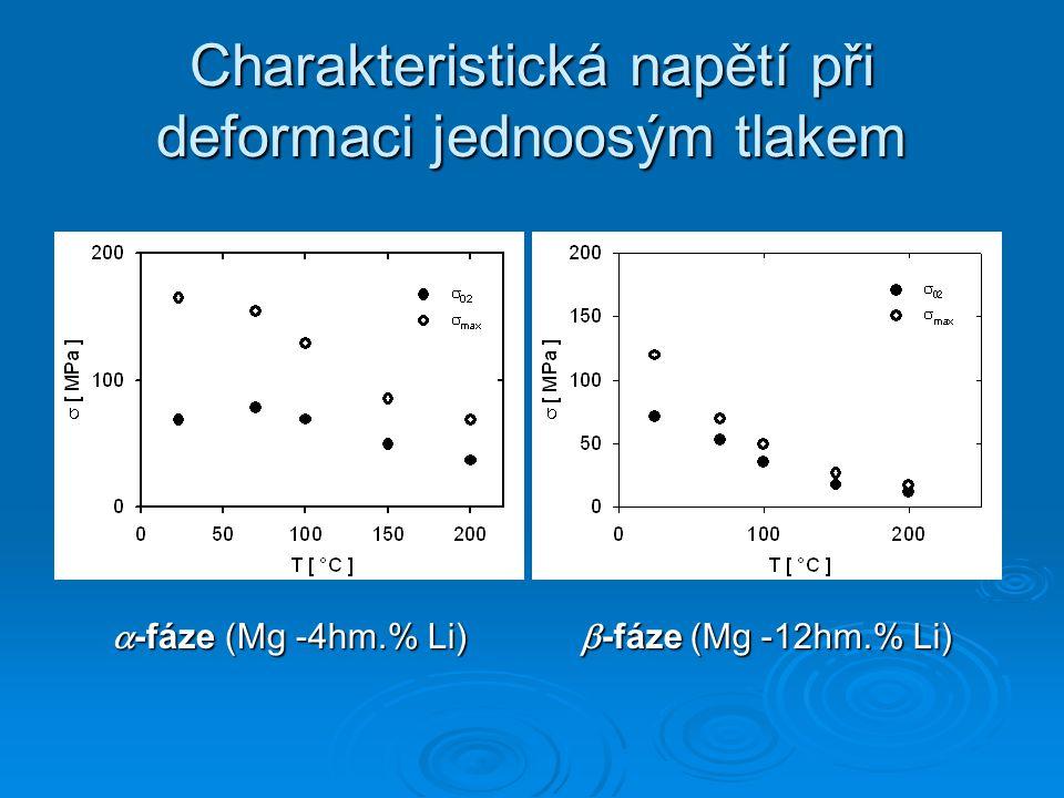 Charakteristická napětí při deformaci jednoosým tlakem  -fáze (Mg -4hm.% Li)  -fáze (Mg -12hm.% Li)