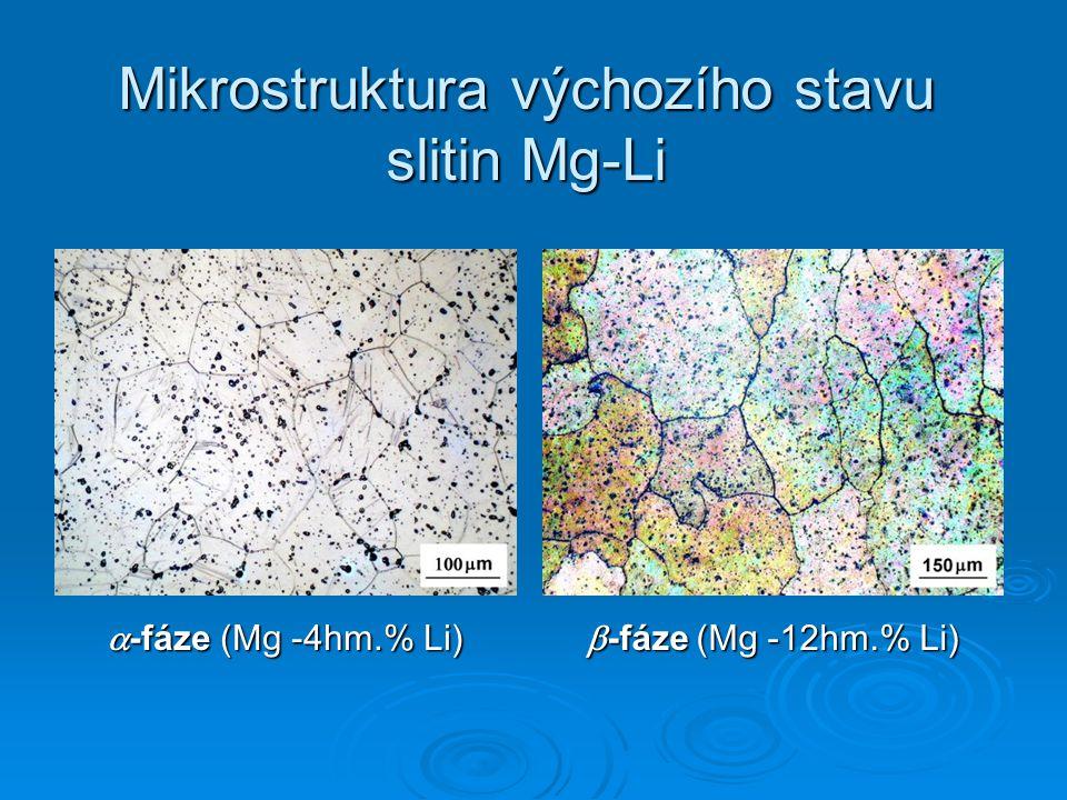 Mikrostruktura výchozího stavu slitin Mg-Li  -fáze (Mg -4hm.% Li)  -fáze (Mg -12hm.% Li)