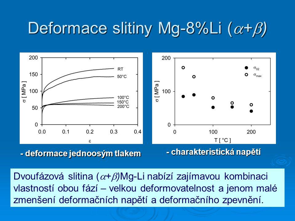 Deformace slitiny Mg-8%Li (  +  ) - deformace jednoosým tlakem - charakteristická napětí Dvoufázová slitina (  +  )Mg-Li nabízí zajímavou kombinaci vlastností obou fází – velkou deformovatelnost a jenom malé zmenšení deformačních napětí a deformačního zpevnění.