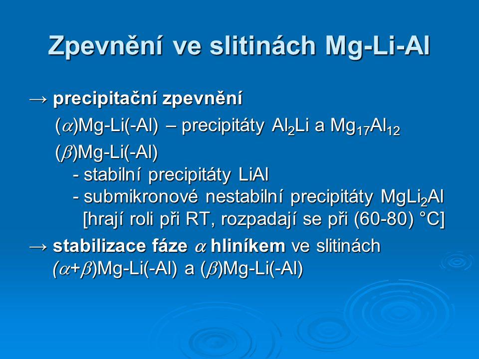 Zpevnění ve slitinách Mg-Li-Al → precipitační zpevnění (  )Mg-Li(-Al) – precipitáty Al 2 Li a Mg 17 Al 12 (  )Mg-Li(-Al) – precipitáty Al 2 Li a Mg 17 Al 12 (  )Mg-Li(-Al) - stabilní precipitáty LiAl - submikronové nestabilní precipitáty MgLi 2 Al [hrají roli při RT, rozpadají se při (60-80) °C] (  )Mg-Li(-Al) - stabilní precipitáty LiAl - submikronové nestabilní precipitáty MgLi 2 Al [hrají roli při RT, rozpadají se při (60-80) °C] → stabilizace fáze  hliníkem ve slitinách (  +  )Mg-Li(-Al) a (  )Mg-Li(-Al)