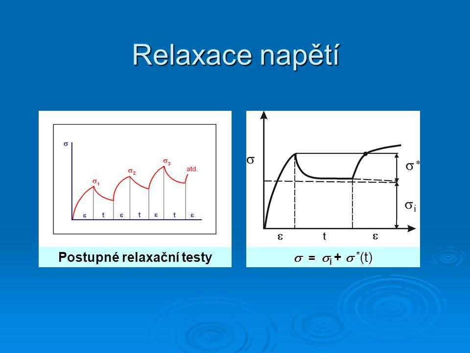 Relaxace napětí Postupné relaxační testy  =  i +  * (t)