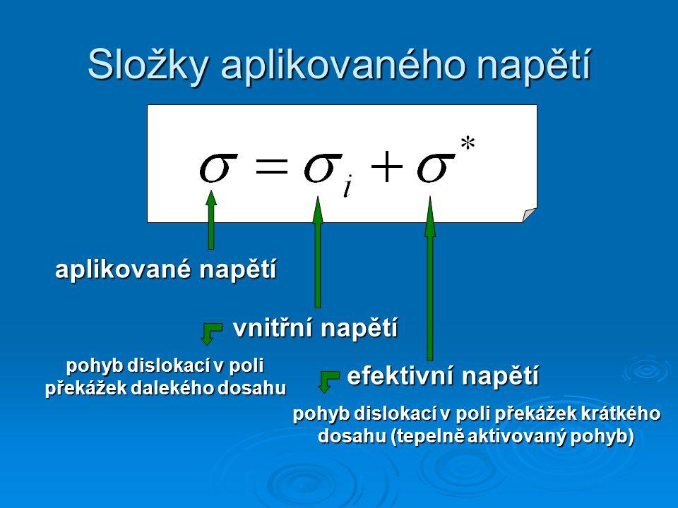Složky aplikovaného napětí aplikované napětí vnitřní napětí efektivní napětí pohyb dislokací v poli překážek dalekého dosahu pohyb dislokací v poli překážek krátkého dosahu (tepelně aktivovaný pohyb)