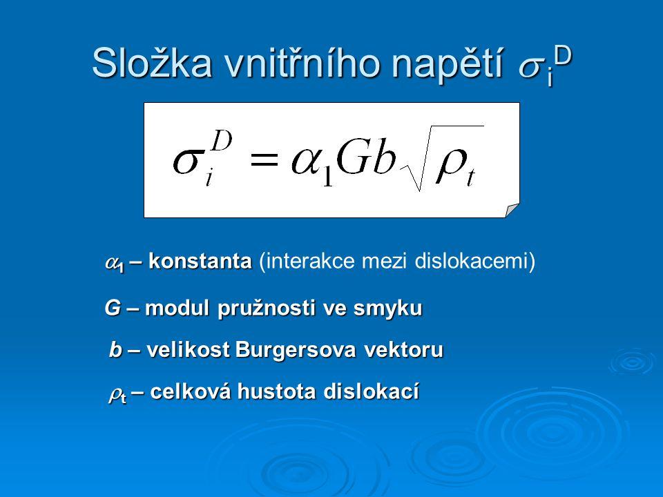 Složka vnitřního napětí  i D  1 – konstanta  1 – konstanta (interakce mezi dislokacemi) G – modul pružnosti ve smyku b – velikost Burgersova vektoru  t – celková hustota dislokací